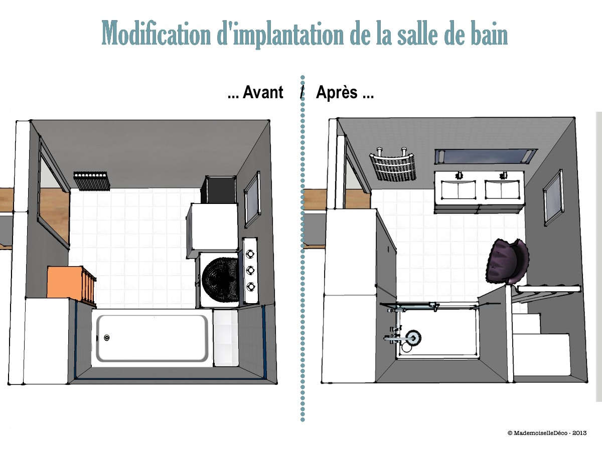 implantation salle de bain am nagement int rieur archives mademoiselle d co blog d co