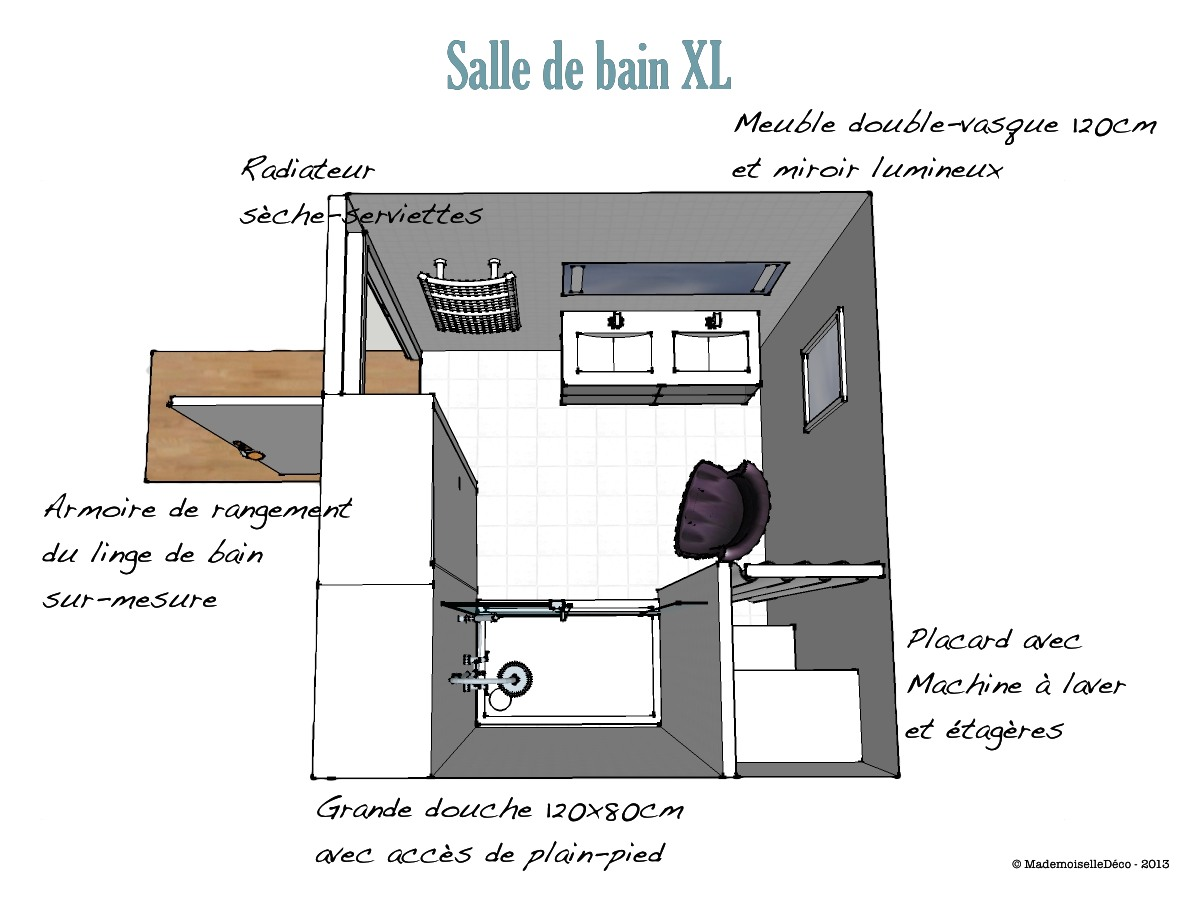 Projets de mademoiselle archives mademoiselle d co for Salle de bain architecte