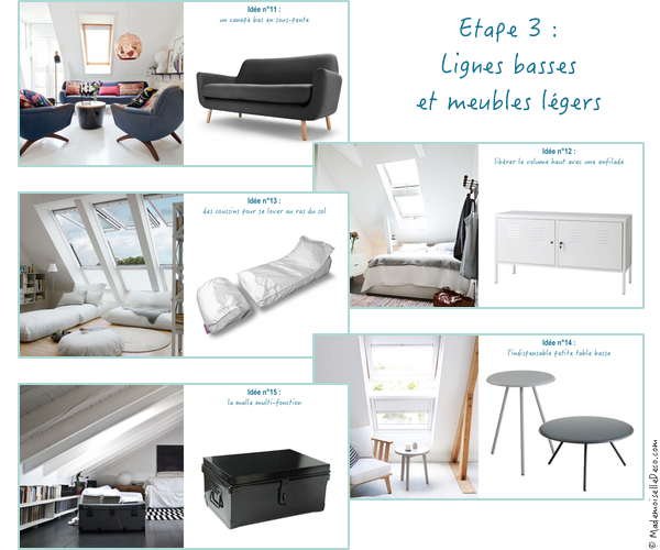 Amenagement combles idees accueil design et mobilier for Amenagement petit comble